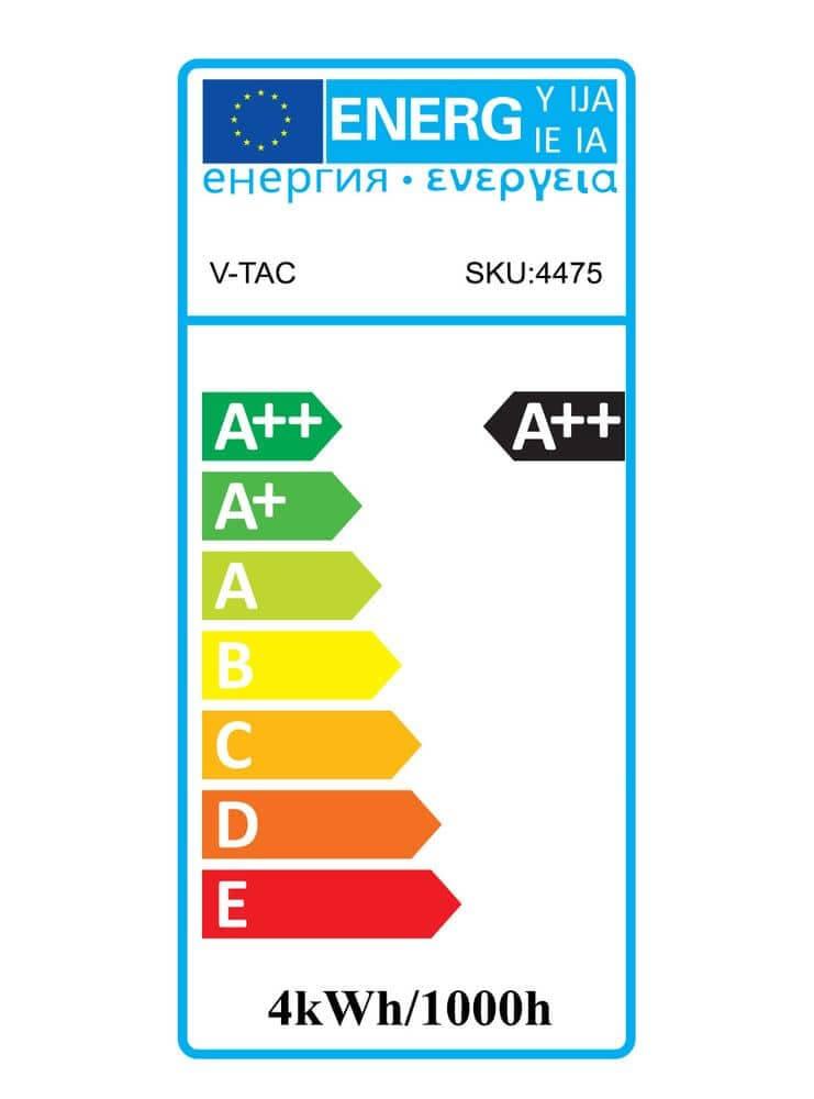 LED Filament E14 Kerze 4W 400Lm neutralweiss Glas